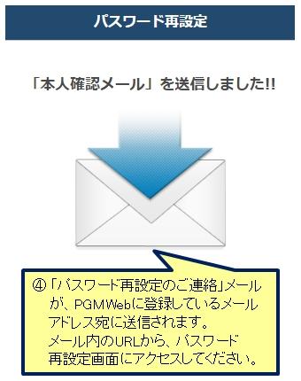 04_PW忘れSP.jpg